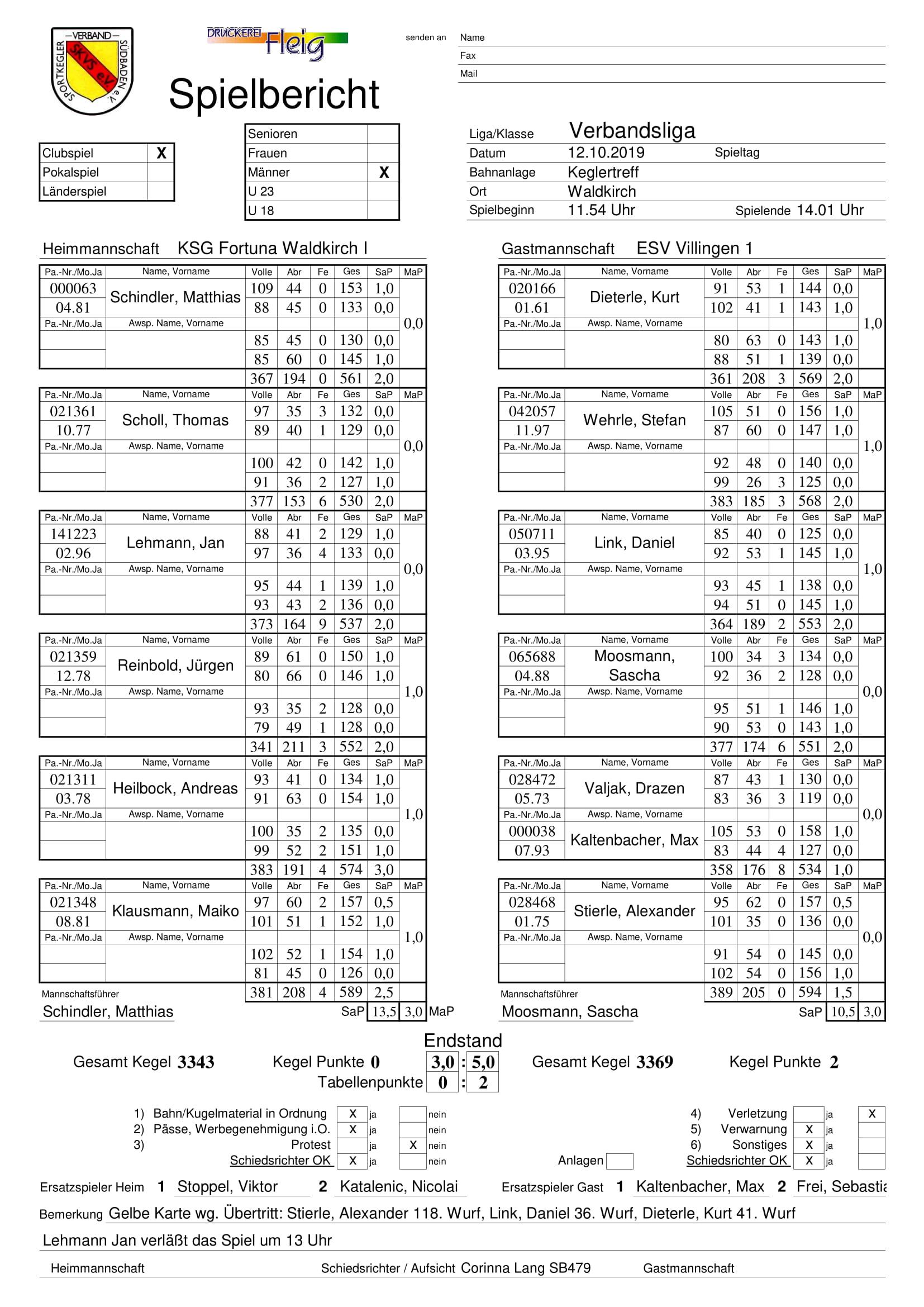 ESV Villingen 1 Gegen KSG Fortuna Waldkirch 1