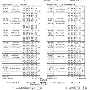 ESV Villingen X1 Gegen KSC Immendingen X1