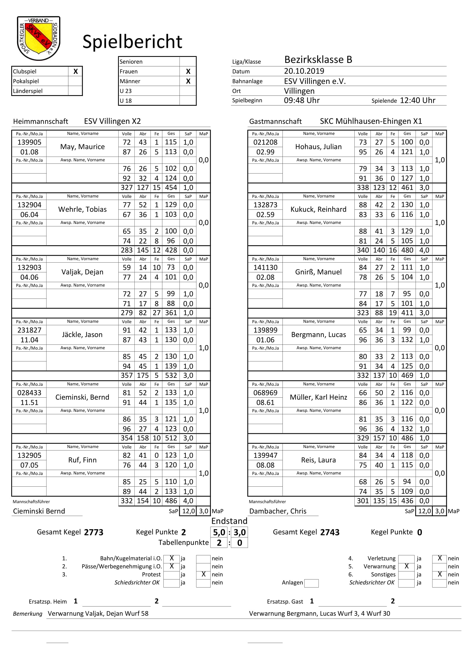 ESV Villingen X2 Gegen SKC Mühlhausen-Ehingen X1