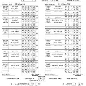 ESV Villingen 3 Gegen SKC Löffingen 85 1