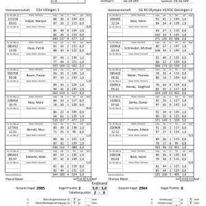 ESV Villingen 3 Gegen SG RS Olympia VS/KSC Geisingen 2
