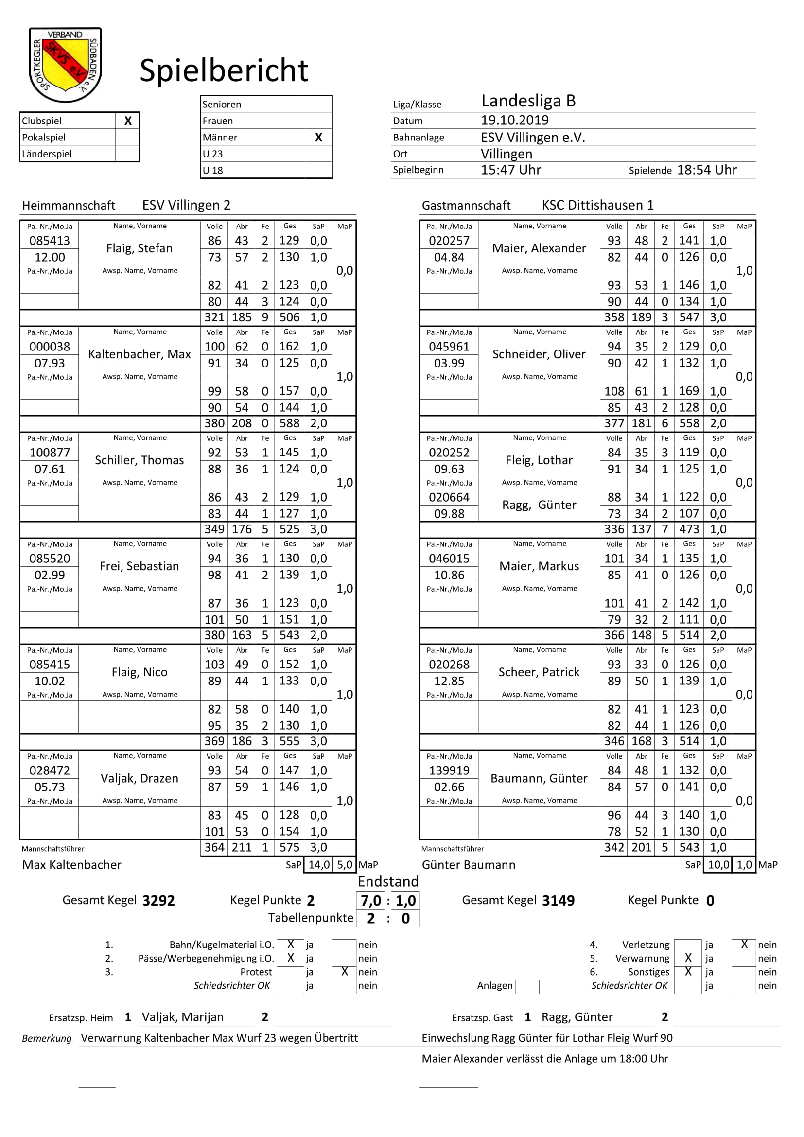 ESV Villingen 2 Gegen KSC Dittishausen 1