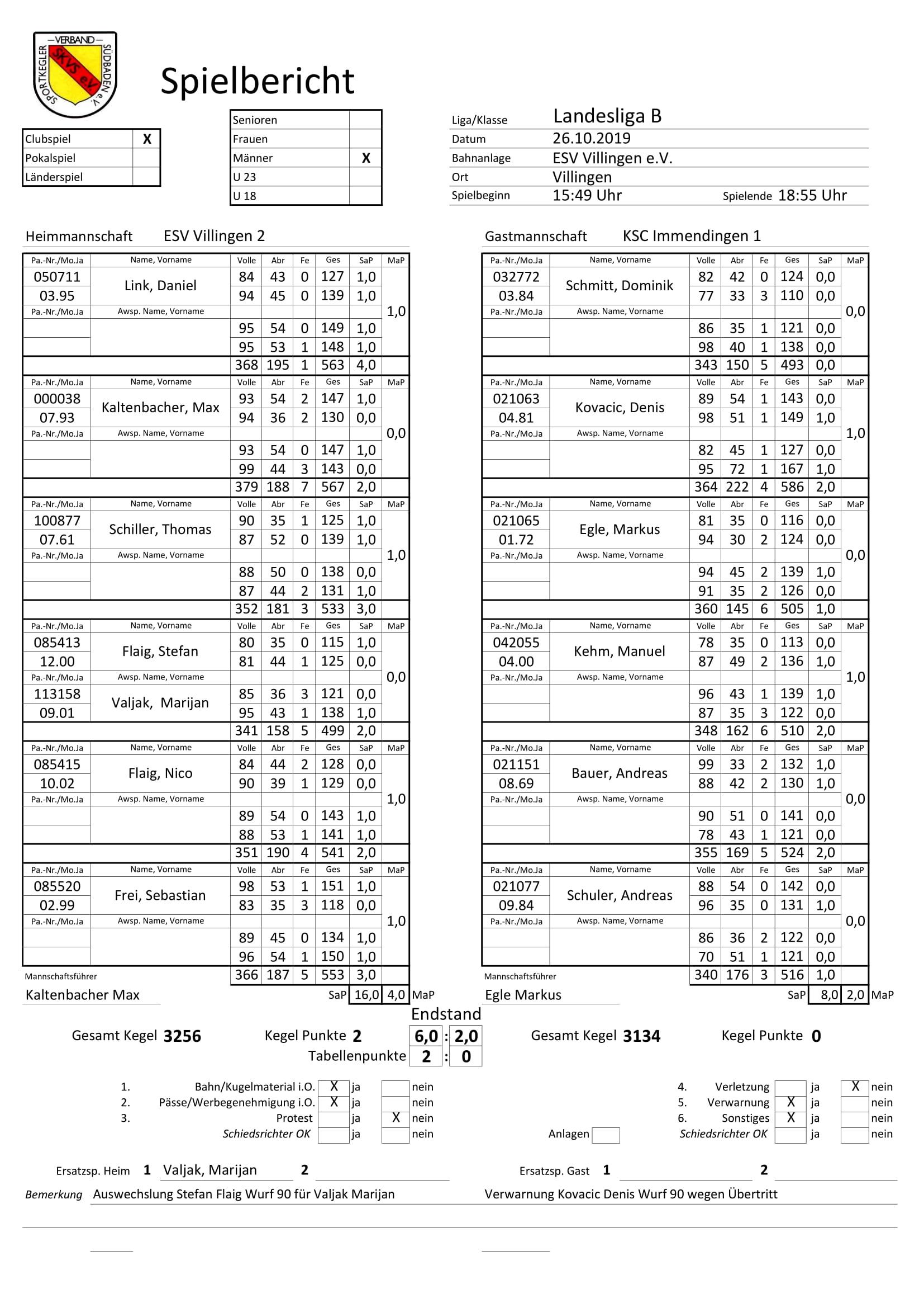 ESV Villingen 2 Gegen KSC Immendingen 1