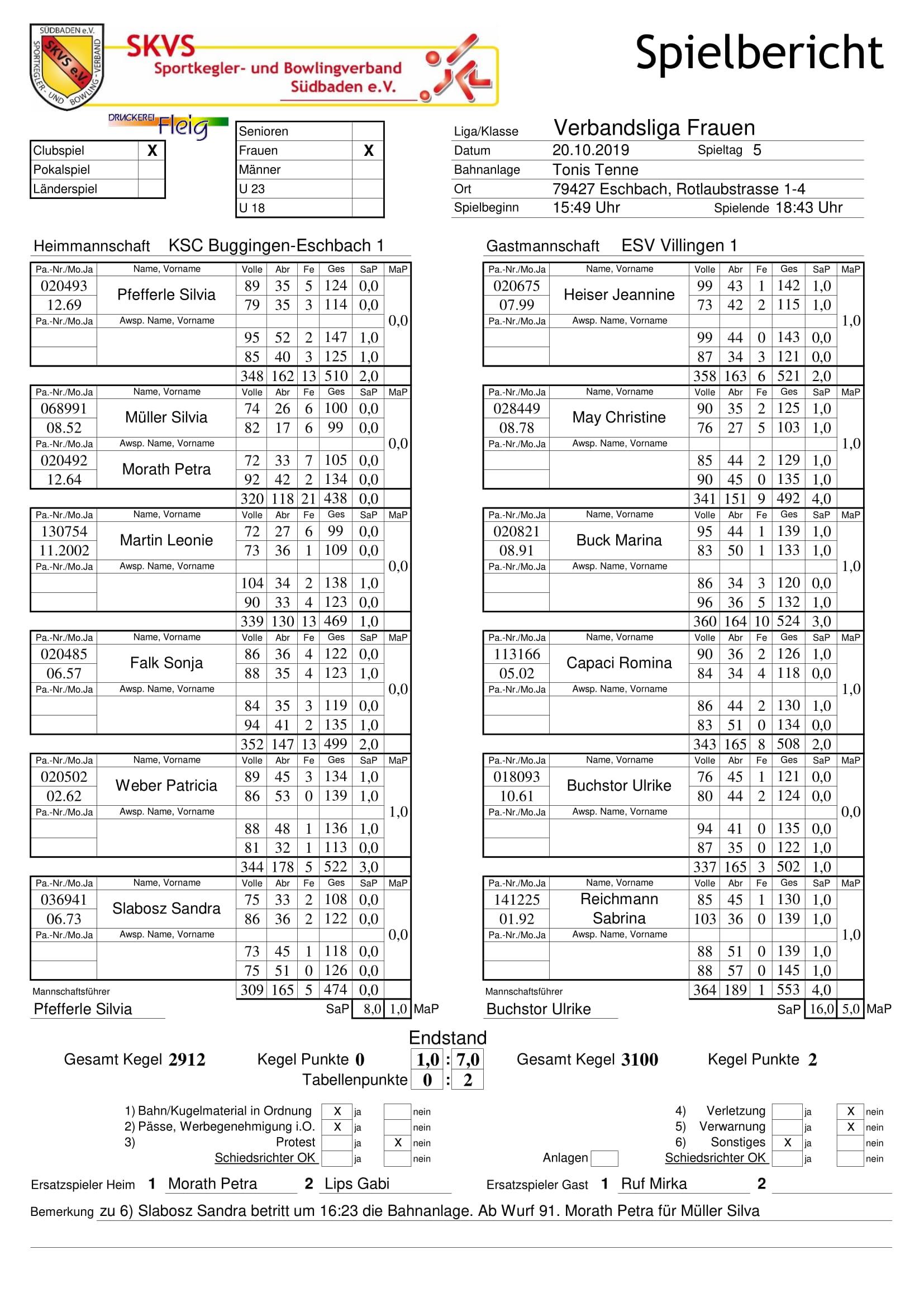 ESV Villingen Damen 1 Gegen KSC Buggingen-Eschbach 1