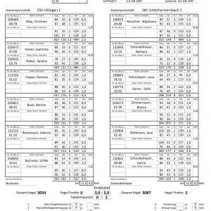 ESV Villingen Damen 1 Gegen SKC Unterhamersbach 1
