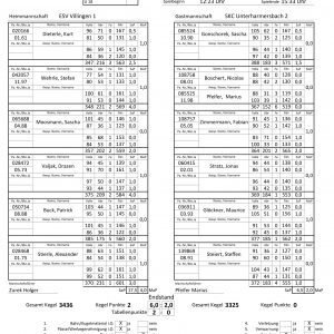 ESV Villingen 1 Gegen SKC Unterhamersbach 2