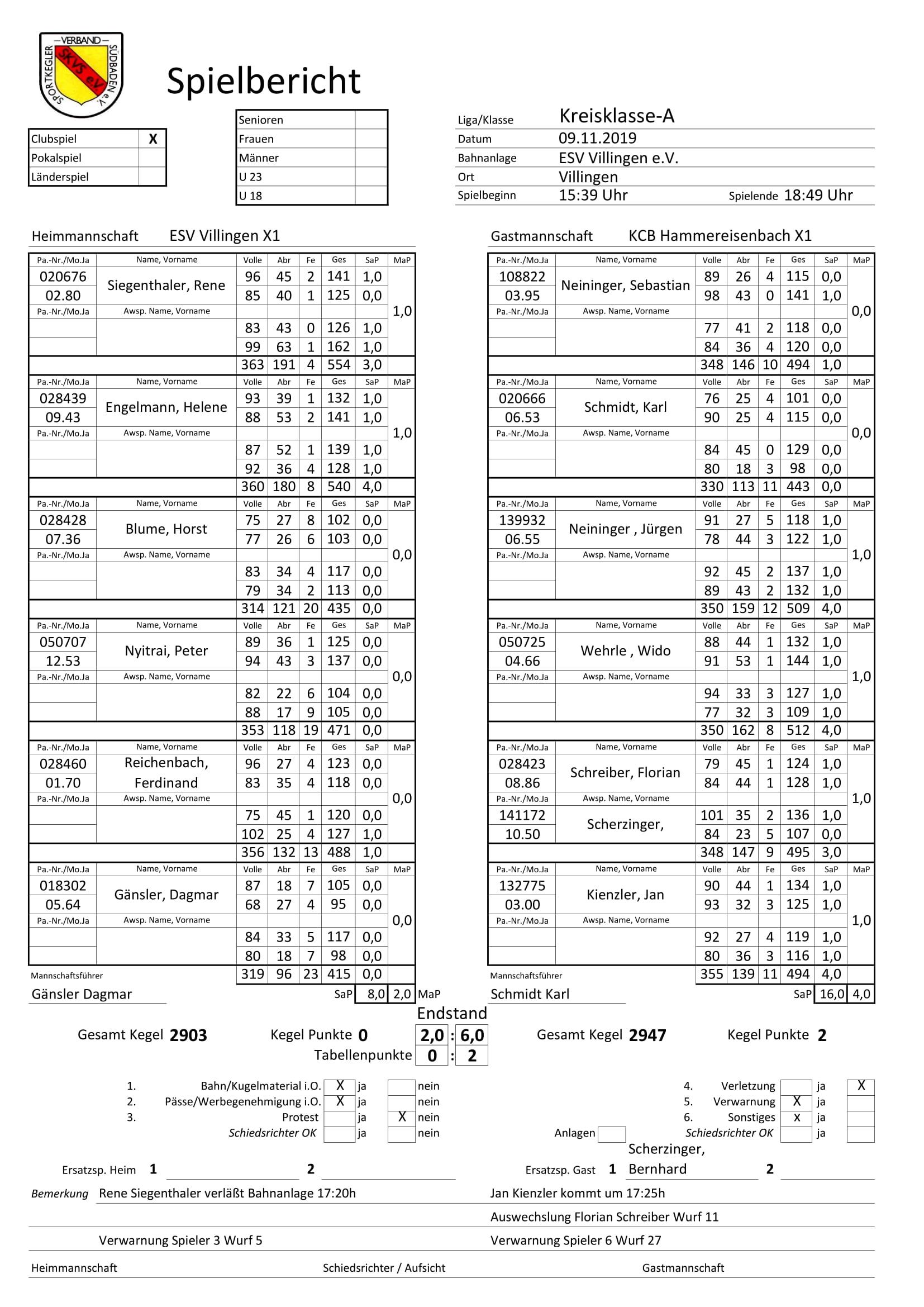 ESV Villingen X1 Gegen KCB Hammereisenbach X1