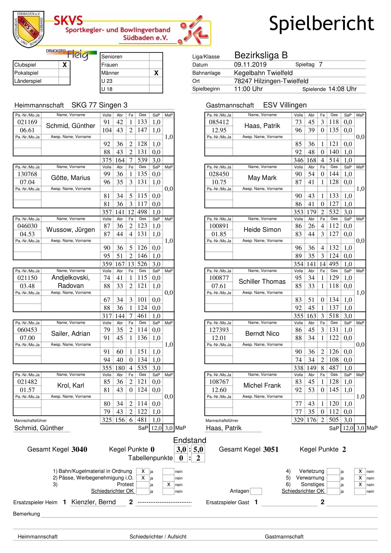 ESV Villingen 3 Gegen SKG 77 Singen 3