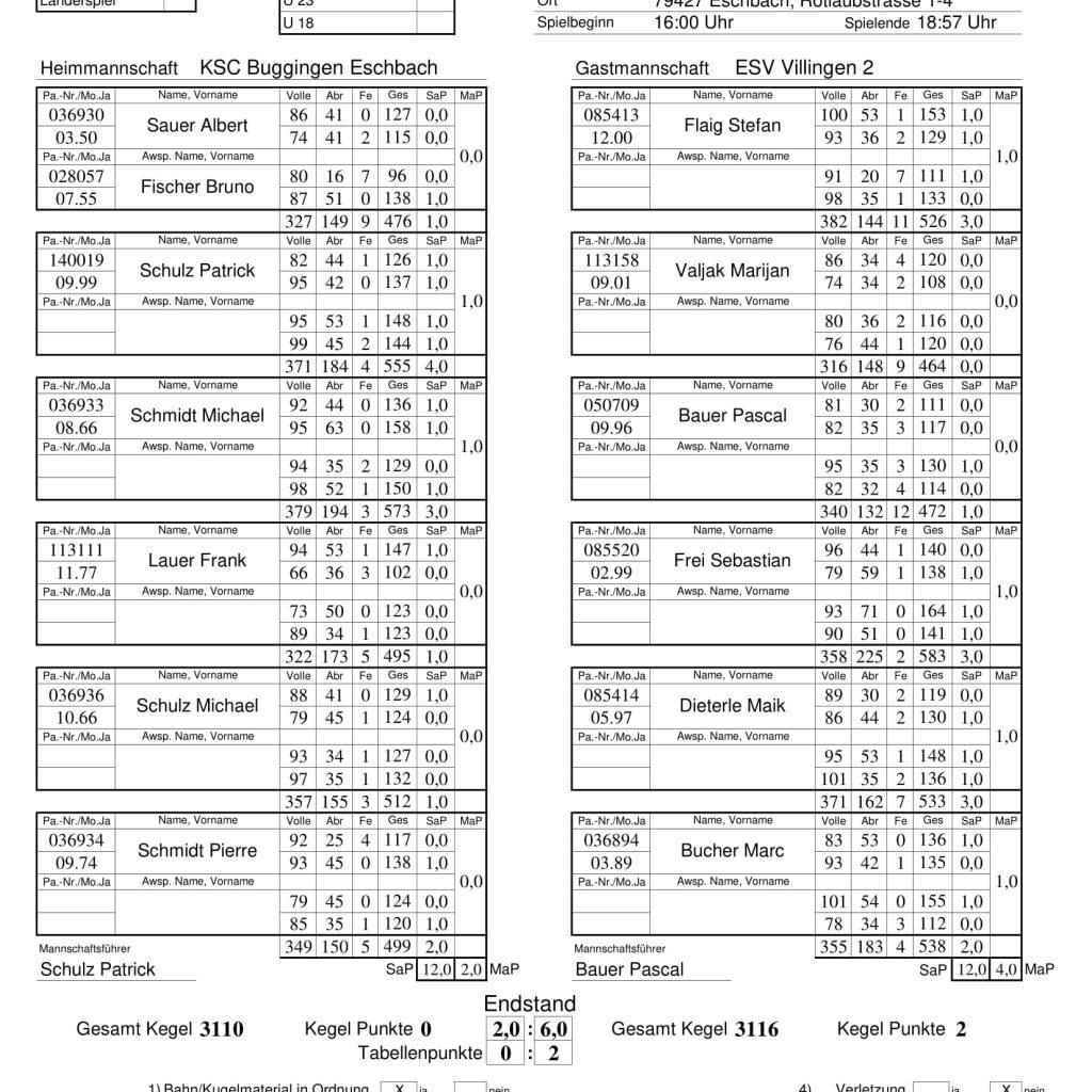 ESV Villingen 2 Gegen KSC Buggingen Eschbach