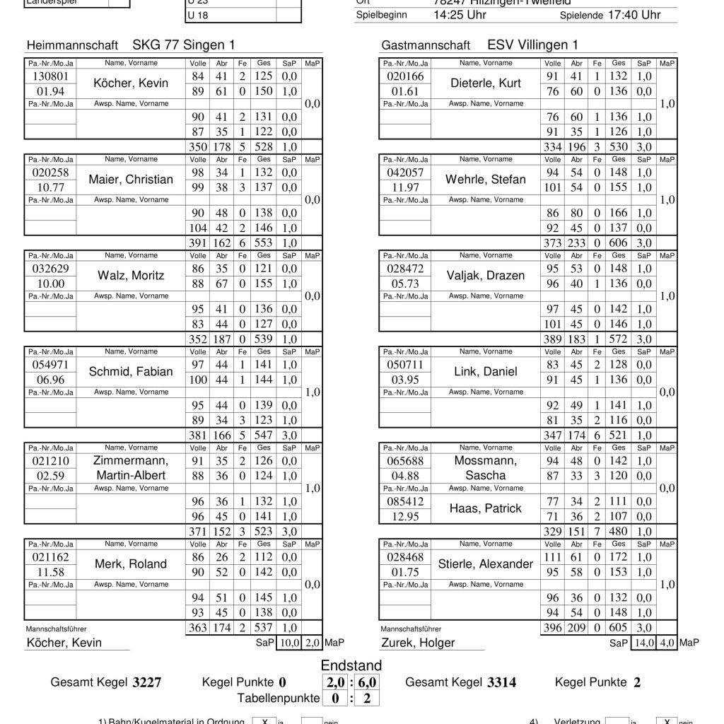 ESV Villingen 1 Gegen SKG 77 Singen 1